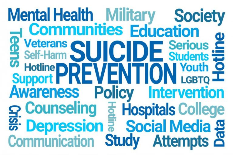 Suicide Prevention Word Cloud on White Background